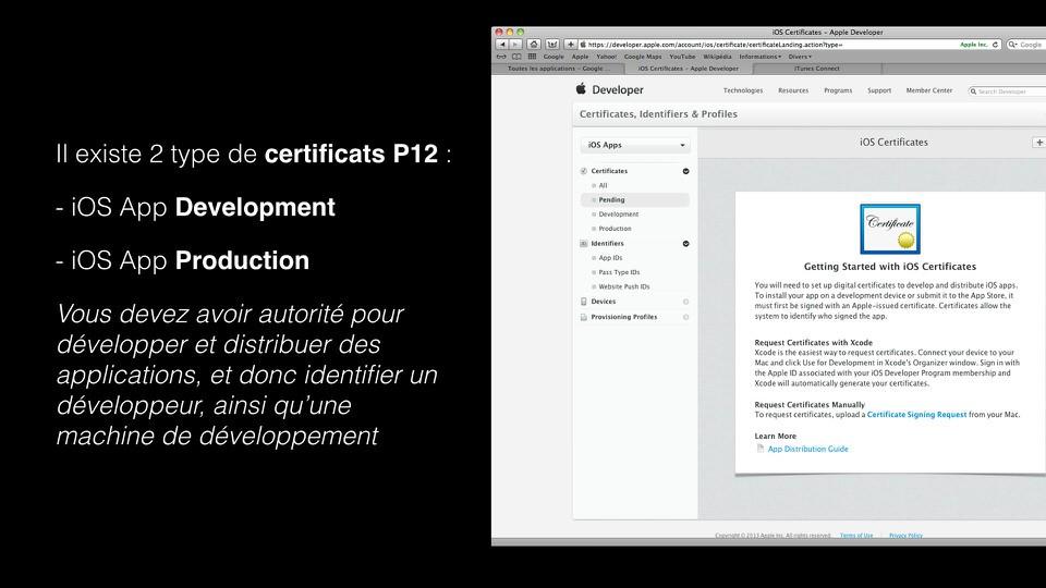 certificat p12